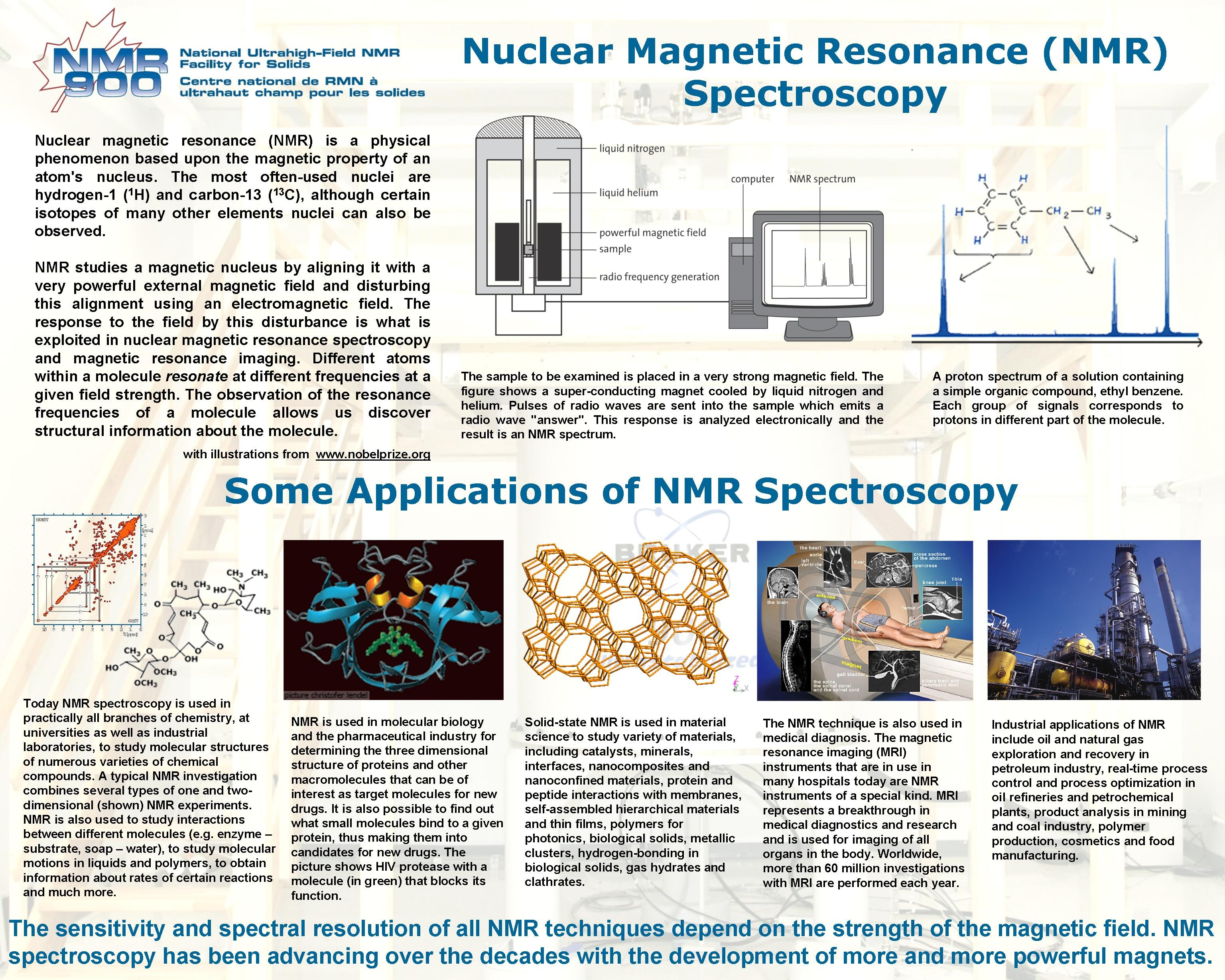 Research national ultra high field nmr facility for solids nuclear magnetic resonance nmr spectroscopy is widely used in chemistry for structural analysis in molecular biology and the pharmaceutical industry gamestrikefo Images